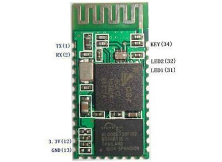 BT board pins